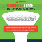 Marketing Funnel in Layman's Terms (Infographic)