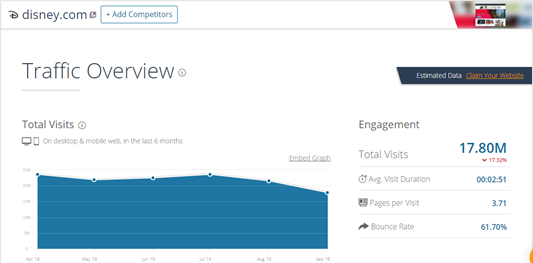 traffic-measurement-via-similarweb