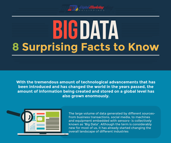 big-data-facts-to-know