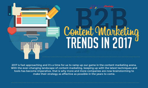 b2b-content-marketing-trends-in-2017