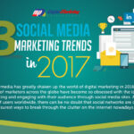 6 Hottest B2B Social Media Marketing Trends in 2017 (Infographic)