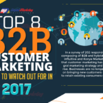 The Top 8 B2B Customer Marketing Trends in 2017 (Infographic)