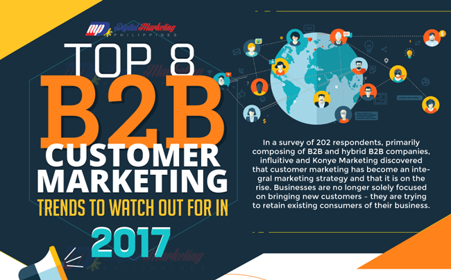 B2B_Customer_Marketing_Trendsin_2017