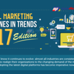 Digital Marketing Philippines in Trends – 2017 Edition (Infographic)