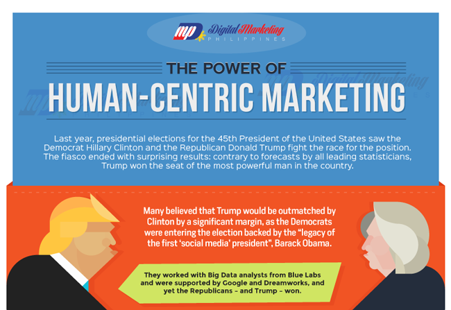 Human-Centric_Marketing
