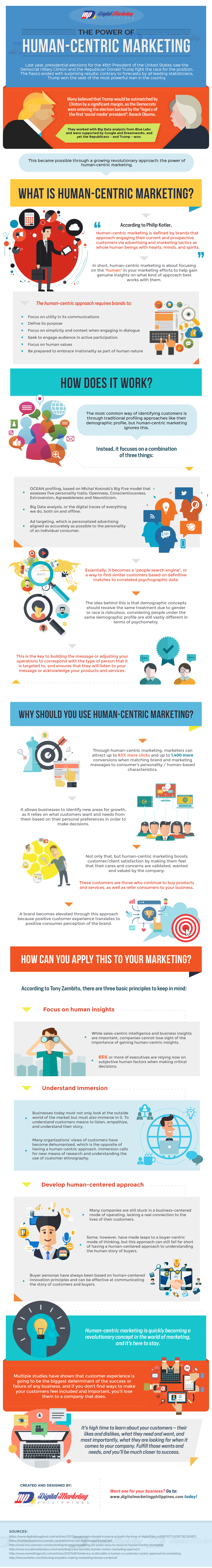 The_Power_of_Human-Centric_Marketing_HD