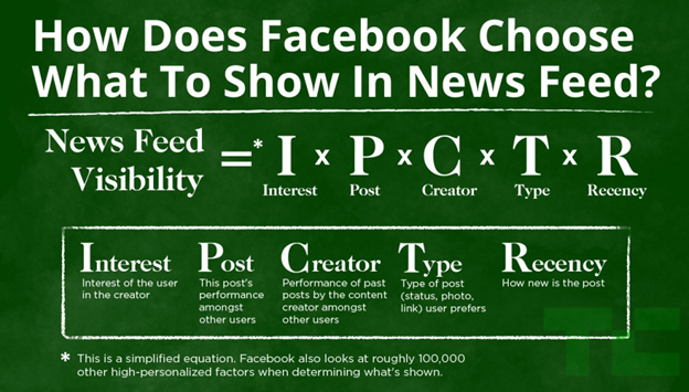 fb newsfeed algo
