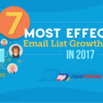 7 Most Effective Email List Growth Tactics in 2017 (Infographic)