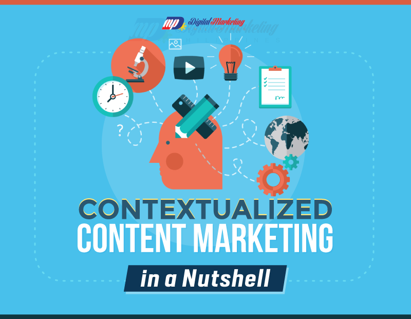 Contextualized_Content_Marketing_in_a_Nutshell_COVER