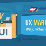 UX Marketing – Why, What and How? (Infographic)