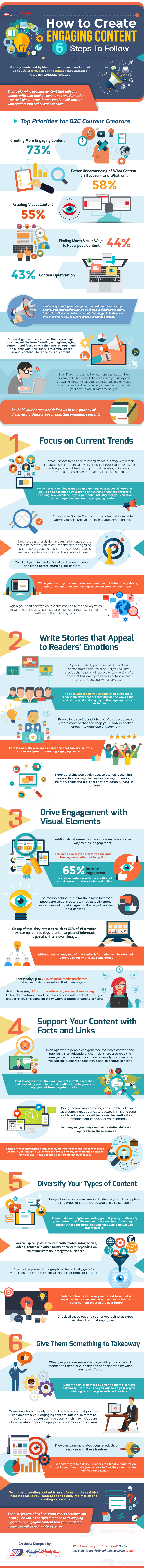 How to Create Engaging Content – 6 Steps to Follow (Infographic) - An Infographic from Digital Marketing Philippines