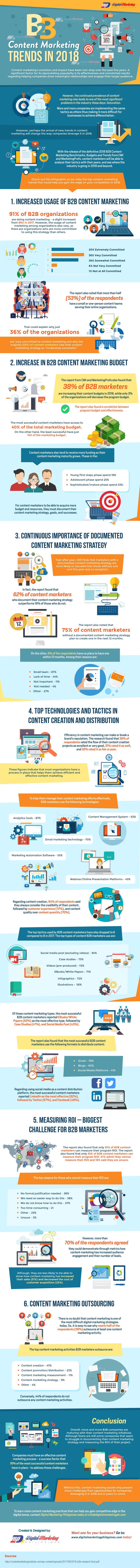 B2B Content Marketing Trends in 2018 (Infographic) - An Infographic from Digital Marketing Philippines