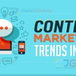 Content Marketing Trends in 2018 – What to Watch Out For (Infographic)
