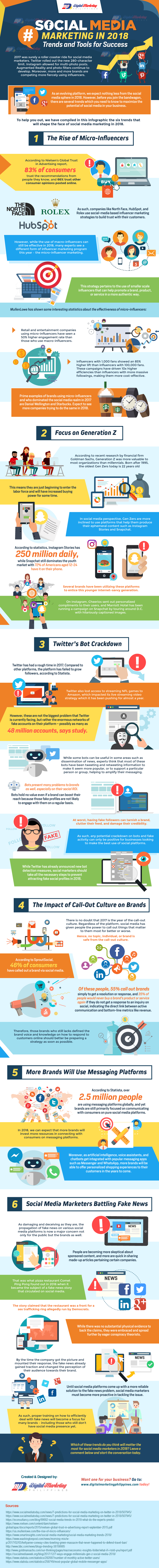 Social Media Marketing in 2018 – Trends and Tools for Success (Infographic) - An Infographic from Digital Marketing Philippines