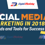 Social Media Marketing in 2018 – Trends and Tools for Success (Infographic)