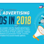 Digital Advertising Trends in 2018 (Infographic)