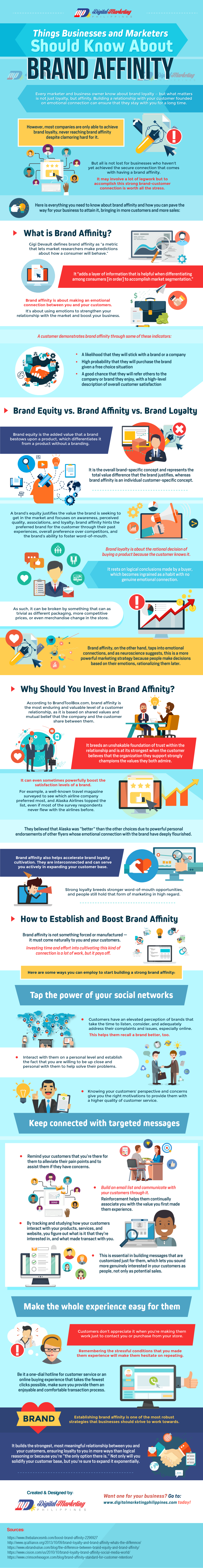 Things Businesses and Marketers Should Know About Brand Affinity
