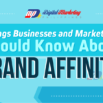Brand Affinity 101: Everything Businesses and Marketers Should Know (Infographic)