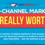 Multi-Channel Marketing – Is It Really Worth It? (Infographic)