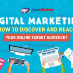 Digital Marketing: How to Discover and Reach Your Online Target Audience? (Infographic)