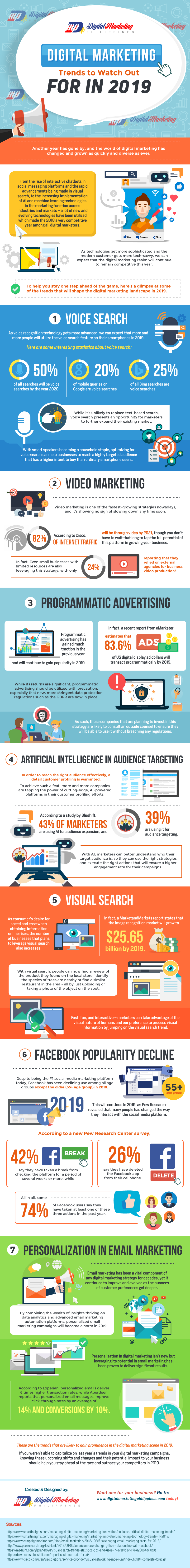 Digital Marketing Trends to Watch Out For in 2019 (Infographic) - An Infographic from Digital Marketing Philippines