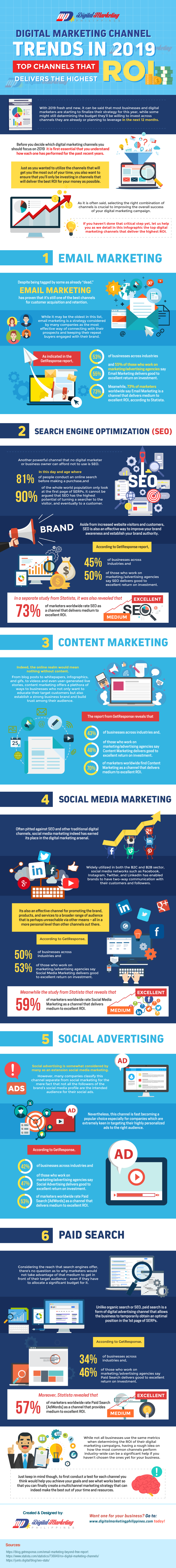 Digital_Marketing_Channel_Trends_in_2019