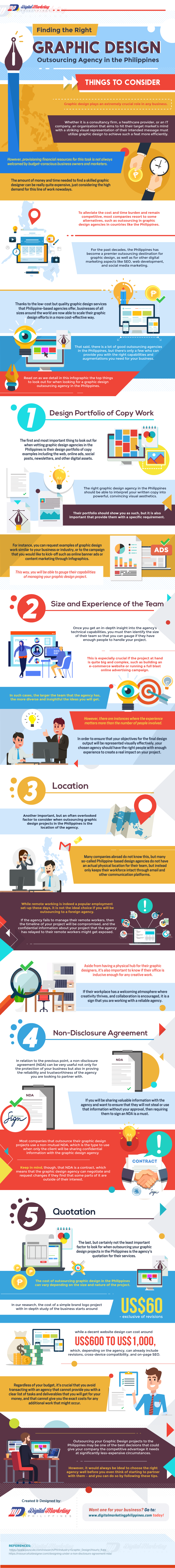 Finding the Right Graphic Design Outsourcing Agency in the Philippines - Things to Consider