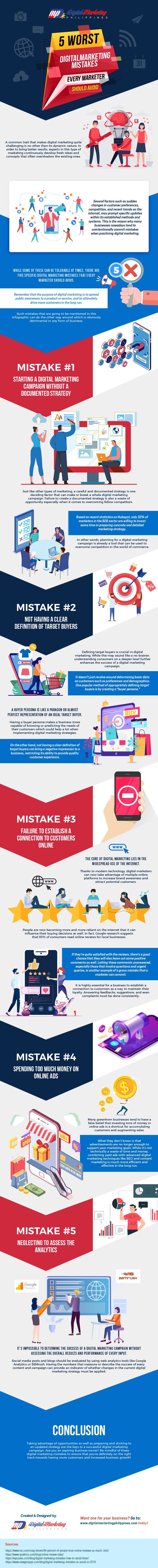 5 Worst Digital Marketing Mistakes Every Marketer Should Avoid