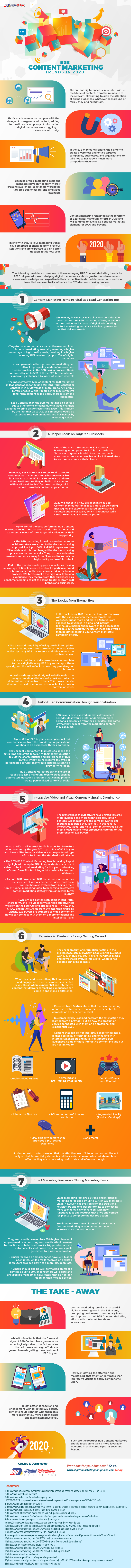 B2B Content Marketing Trends in 2020 (Infographic)