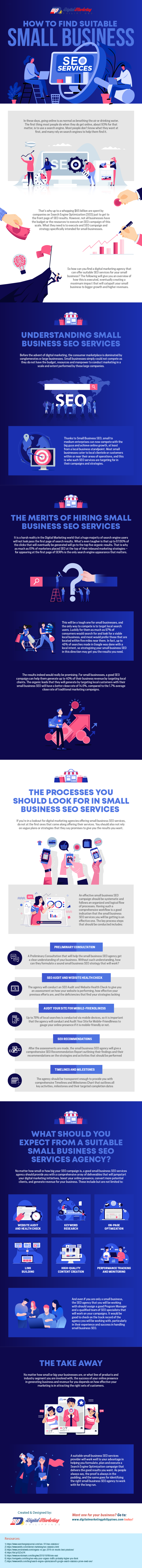 Small Business SEO Infographic