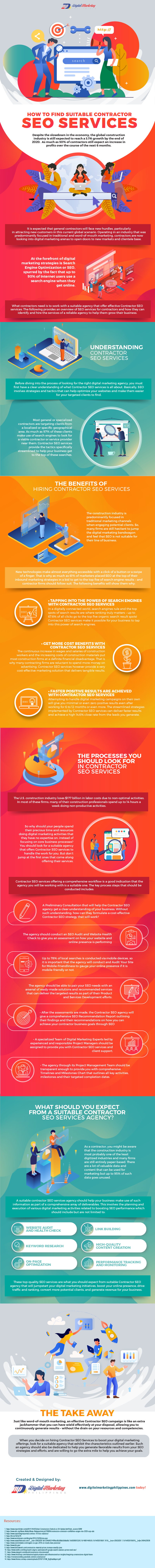 Contractor SEO Services Infographic