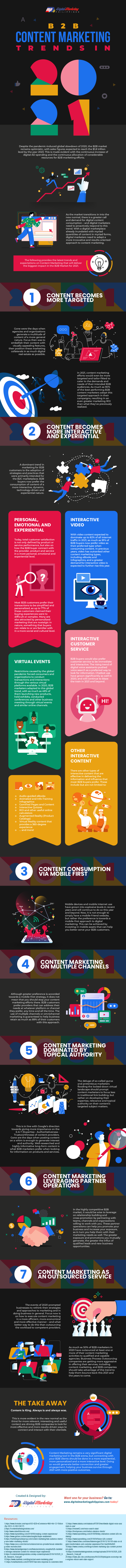 B2B Content Marketing Trends in 2021 Infographic