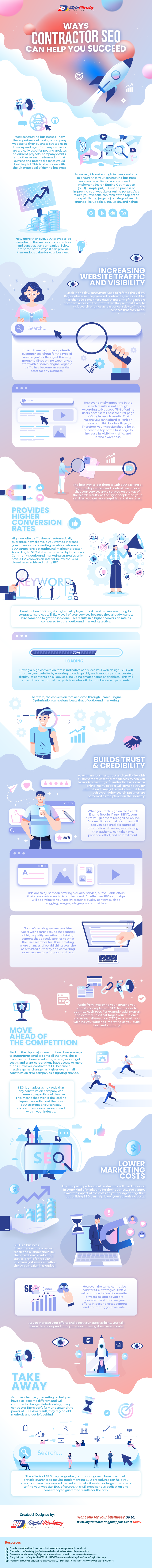 Ways Contractor SEO can Help You Succeed (Infographic)